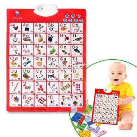 Bảng chữ cái điện tử 2 mặt, bảng chữ cái đọc cho bé