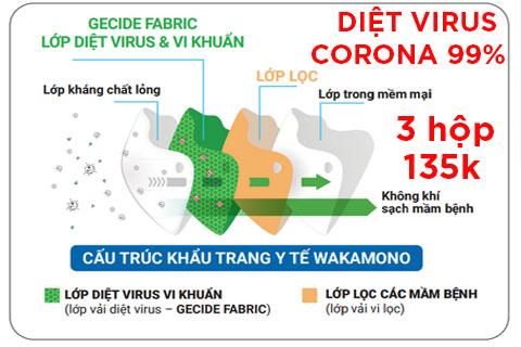 Khẩu Trang Y Tế Wakamono Đầu Tiên Trên Thế Giới DIỆT VIRUS CORONA 99%